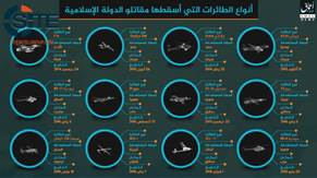 IS Linked Amaq Publishes Infographic on Types of Aircraft Downed by IS