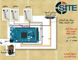 "Jihadist Instructs How to Create ""Smart"" Explosive Device with Arduino Circuit Board, Software"