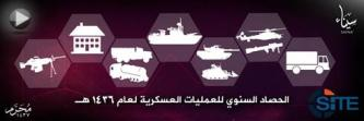 IS' Sinai Province Claims Killing 1000+ Egyptian Security Forces in One Year