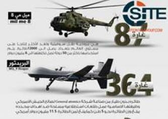 "Shura Council of Benghazi Revolutionaries Publishes Infographic on Aircraft Participating in ""War on Benghazi"""