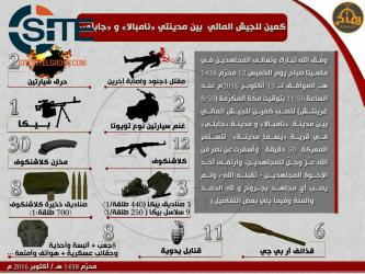 Ansar Dine Claims Killing 4 Malian Soldiers in Ambush Gives Infographic on Enemy Losses and War Spoils