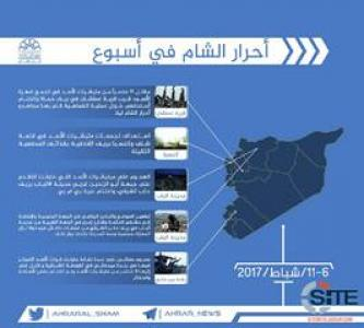 Ahrar al-Sham Release Military Report on Operations against Regime and IS in Hama, Latakkia, Aleppo and al-Ghouta