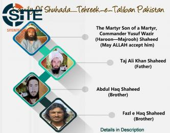 TTP Mourns Death of Fighters and Commander Killed in U.S. Drone Strikes