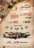 IS Claims 11,700 Iraqi Forces, Kurdish Peshmerga Killed in 9 Months of Mosul Battle in Naba 89