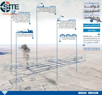 "Pro-IS Yaqeen Media Publishes Infographics on ""Crusader"" Bases in Jordan and Qatar"