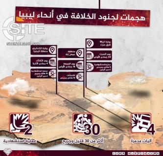Pro-IS Group Publicizes Major IS Operations in Afghanistan, Libya, and Yemen with Infographics
