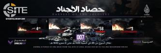 IS' al-Hayat Media Gives Statistical Breakdown of Group Operations (September 5-12)