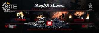 IS' al-Hayat Identifies 531 Casualties in 133 Attacks in Statistical Breakdown of Ops (September 27 - October 3)