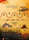 Naba 154 Infographic Gives Statistics for Ongoing Battles in Deir al-Zour