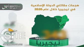 'Amaq Infographic on IS Attacks in Nigeria in 2020 Gives Higher Casualty Count than in Iraq and Syria
