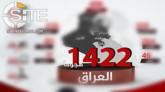 IS' 'Amaq Reports 1,422 Attacks in Iraq in 2020 in Statistical Infographic