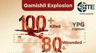 Infographic by IS' 'Amaq News Agency Tallies Casualties of Qamishli Suicide Attack