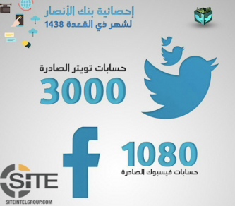 Pro-IS Tech Group Claims Distributing Over 4,000 Social Media Accounts in August